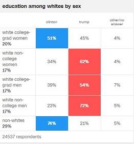 educatia-in-randul-albilor